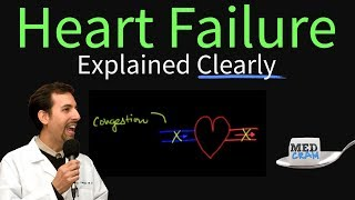 Download Heart Failure Explained Clearly - Congestive Heart Failure (CHF) Video