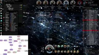 Download Eve Online - My Fountain War Diary Video