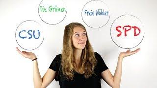 Download Die Parteien für die Landtagswahlen in Bayern Video