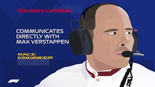 Download Inside Story of How Red Bull Won The 2018 Austrian Grand Prix Video
