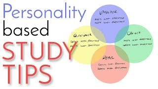 Download PERSONALITY-based Study Tips | Tools for Better Grades Video