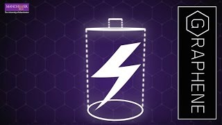Download What is a graphene supercapacitor? Video