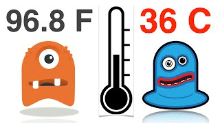 Download Celsius to Fahrenheit Conversion Trick Video