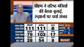 Download Assembly Election Results: Close fight between BJP and Congress in Madhya Pradesh Video
