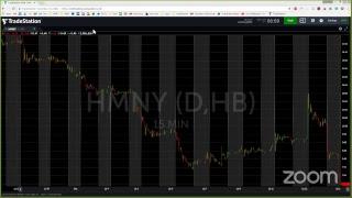 Download PreMarket Prep for December 13 Video
