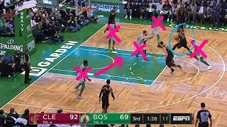 Download Brad Stevens' MASTERPLAN To Stop Lebron James (Cavs vs Celtics Preview) Video
