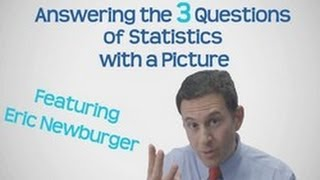 Download Statistics in Schools - Answering the 3 Questions of Statistics Using a Picture Video