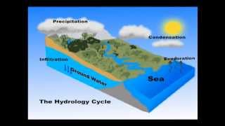 Download Dangers of over abstraction of Groundwater Resources Video