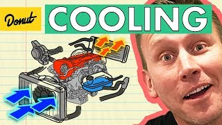 Download ENGINE COOLING | How It Works Video