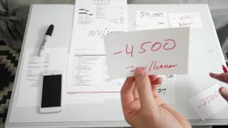 Download the true actual purchase cost of a Tesla (model S 70D). Video