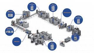 Download EMAG Fertigungssystem für Elektromotorwellen Video