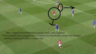 Download Mourinho vs Conte. Manchester United-Chelsea tactical analysis Video