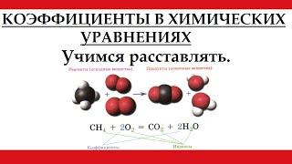 Download Коэффициенты в уравнениях химических реакций Video
