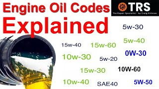 Download Engine Oil Codes Explained, SAE (Society of Automotive Engineers) numbers explained Video