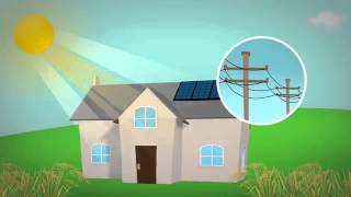 Download How Does Solar Energy Work? Video