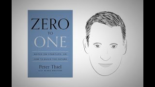 Download ZERO TO ONE by Peter Thiel | Core Message Video
