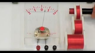 Download Faraday's Law Demo: Induction Coils Video
