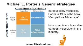 Download Porters generic strategies Video