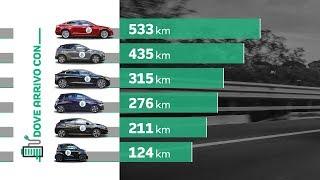 Download AUTO ELETTRICHE che autonomia hanno e quanto consumano nella ″realtà″ Video