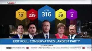 Download The 2015 General Election: How It Unfolded Video