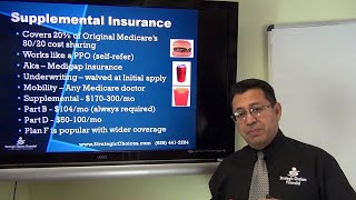 Download Medicare 101 Explained - 2016 - Alvin Parra of Strategic Choices Financial Video