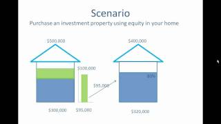 Download Using Equity to Buy an Investment Property Video