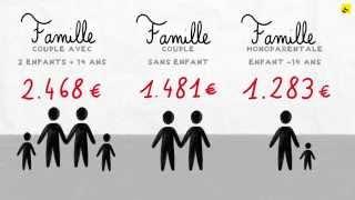 Download Expliquez-nous... le seuil de pauvreté Video