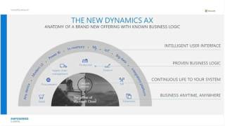 Download Introducing the New Microsoft Dynamics AX Video