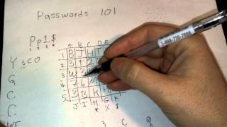 Download How I remember and never forget complex passwords Video