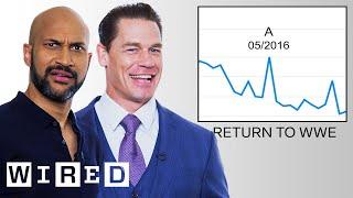 Download John Cena & Keegan-Michael Key Explore Their Impact on the Internet | WIRED Video