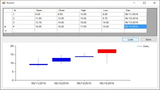 CANDLE STICK CHART IN C#, VB- winforms - USING BUNIFU