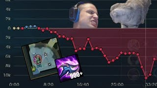 Download TYLER1 - CAN YOU COME BACK FROM 10K GOLD DEFICIT, 3 INHIBS DOWN AND 900+ STACKS NASUS? Video