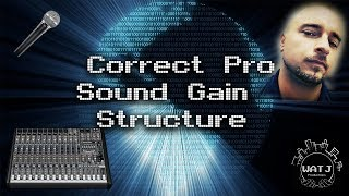 Download Correct Pro Sound Gain Structure Video
