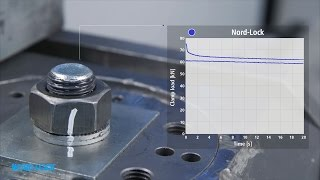 Download Nord-Lock Wedge-Locking Washers - Junker Vibration Test Video