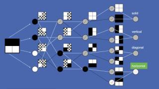 Download How Deep Neural Networks Work Video