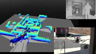 Download Autonomous Aerial Navigation in Confined Indoor Environments Video