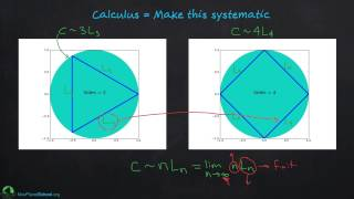 Download Calculus: What Is It? Video