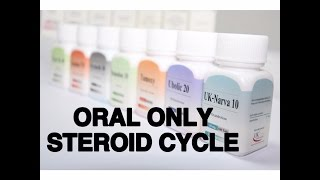 Download Oral Only Gear Cycles | Marc Lobliner's Opinion Video