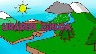 Download Uraren zikloa Video