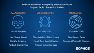 Download Sophos Endpoint Exploit Protection Launch Webinar Video