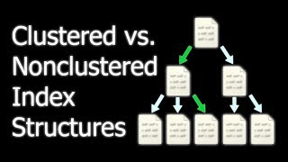 Download Clustered vs. Nonclustered Index Structures in SQL Server Video