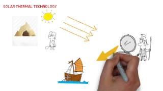 Download History of Solar Energy Technology Video