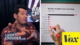 Download Vox Rebuttal: Gun Control Propaganda Debunked Video