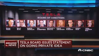 Download Tesla board evaluating idea of going private Video