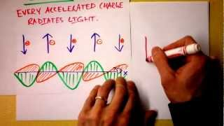 Download Accelerating Charges Emit Electromagnetic Waves - ″Light″ - Radio Antennas! | Doc Physics Video