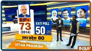Download IndiaTV-CNX Exit Poll predicts victory for BJP, this is how various communities may have voted Video