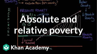 Download Absolute and relative poverty | Social Inequality | MCAT | Khan Academy Video