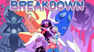 Download Crystal Gems VS THE DIAMONDS - SDCC 2017 Poster BREAKDOWN [Steven Universe Discussion] Crystal Clear Video