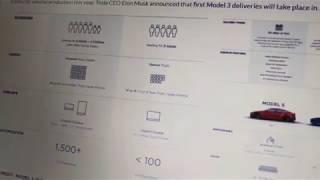 Download BREAKING | Tesla Model 3 Specs LEAKED In Employee Only Handout!!! Video