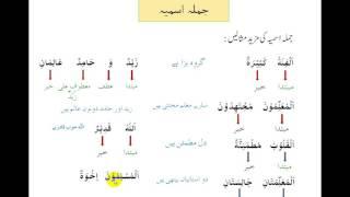 Tarkeeb Surah Qasas part 2 Free Download Video MP4 3GP M4A - TubeID Co